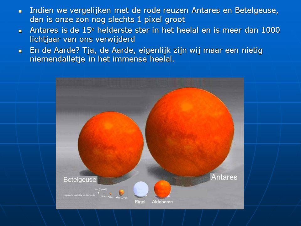 Indien we vergelijken met de rode reuzen Antares en Betelgeuse, dan is onze zon nog slechts 1 pixel groot