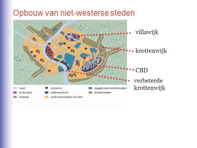 Opbouw van niet-westerse steden
