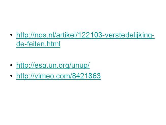 http://nos.nl/artikel/122103-verstedelijking-de-feiten.html http://esa.un.org/unup/ http://vimeo.com/8421863.