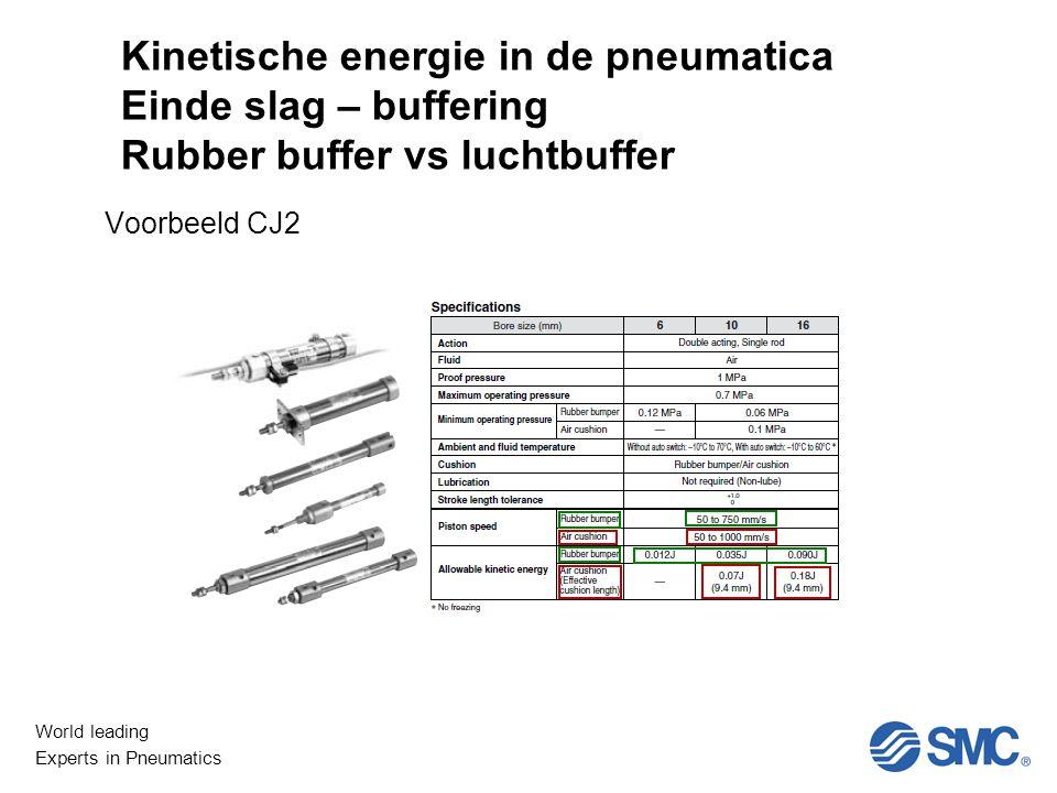 Kinetische energie in de pneumatica Einde slag – buffering Rubber buffer vs luchtbuffer