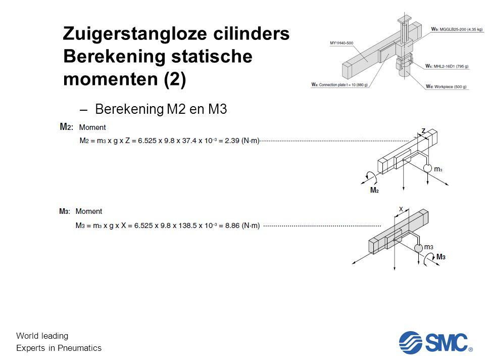 Zuigerstangloze cilinders Berekening statische momenten (2)
