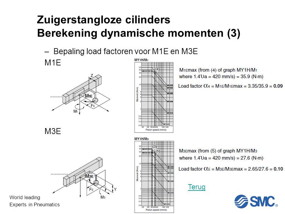 Zuigerstangloze cilinders Berekening dynamische momenten (3)