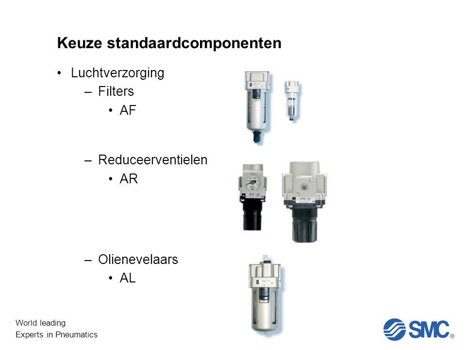 Keuze standaardcomponenten