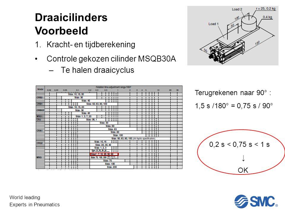 Draaicilinders Voorbeeld