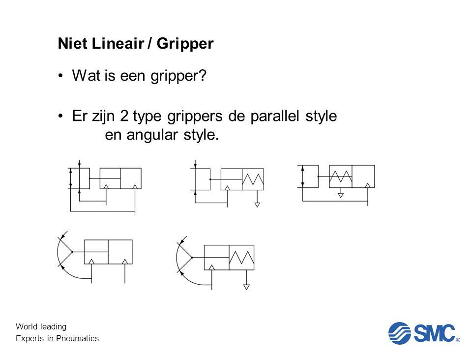 Er zijn 2 type grippers de parallel style en angular style.