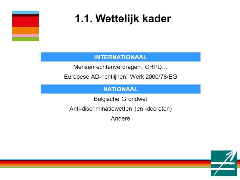1.1. Wettelijk kader INTERNATIONAAL Mensenrechtenverdragen: CRPD…