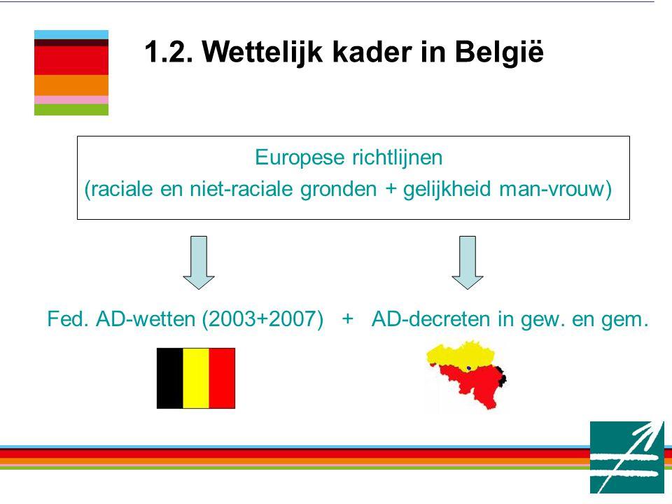 1.2. Wettelijk kader in België