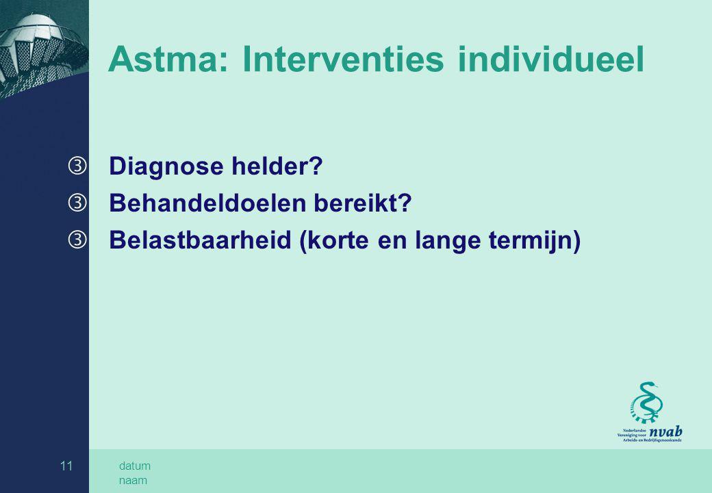 Astma: Interventies individueel