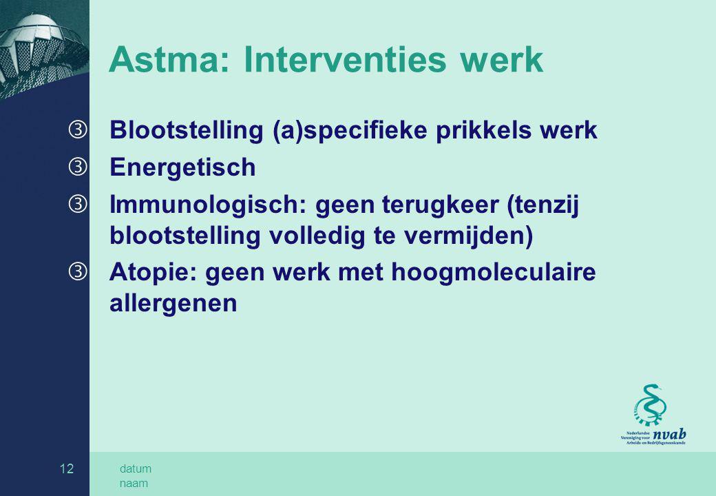 Astma: Interventies werk