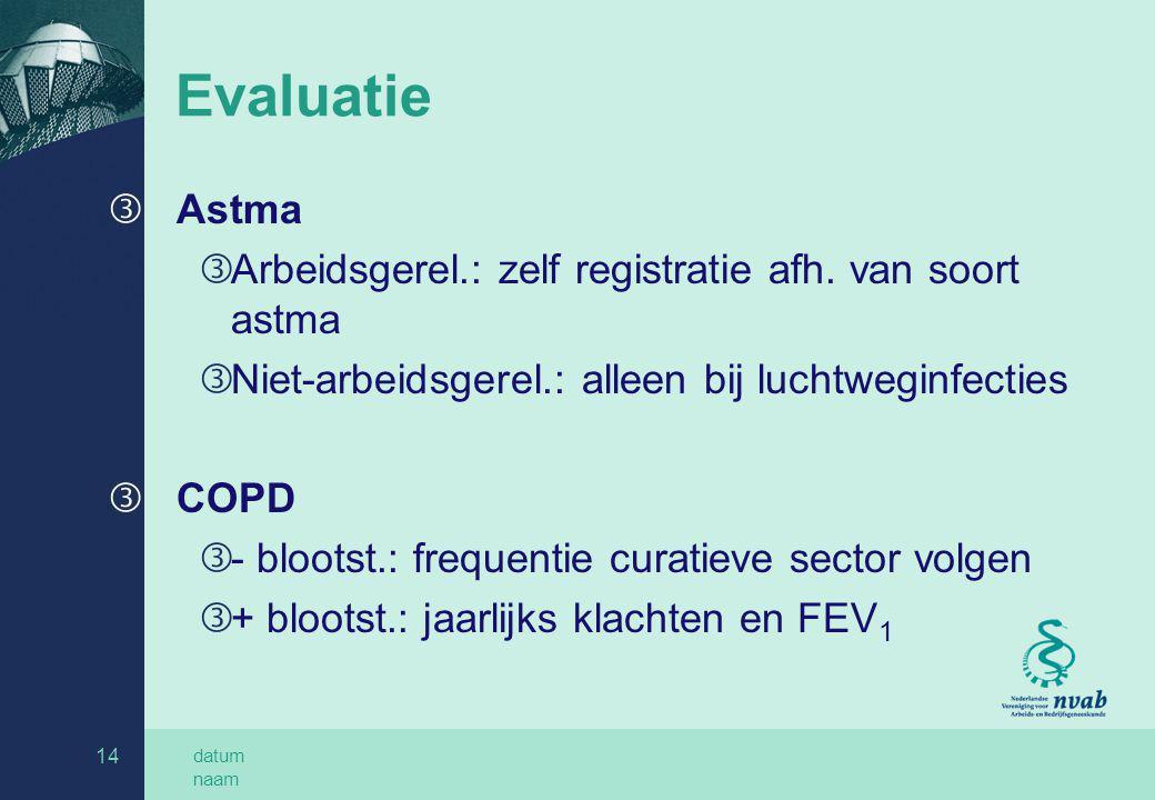 Evaluatie Astma Arbeidsgerel.: zelf registratie afh. van soort astma