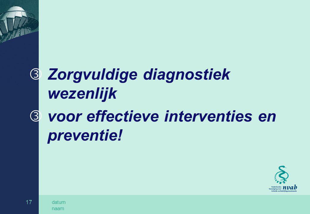 Zorgvuldige diagnostiek wezenlijk
