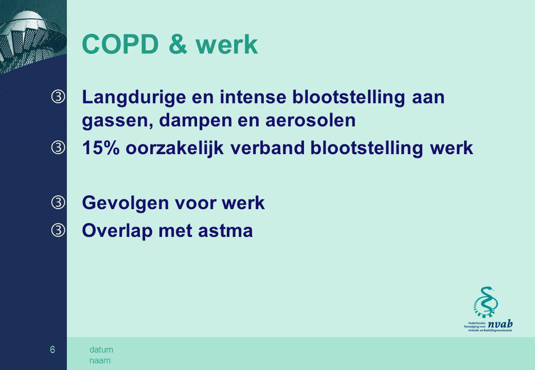 COPD & werk Langdurige en intense blootstelling aan gassen, dampen en aerosolen. 15% oorzakelijk verband blootstelling werk.