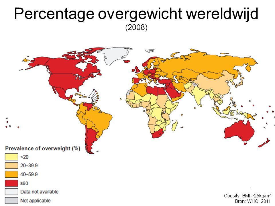 Percentage overgewicht wereldwijd (2008)