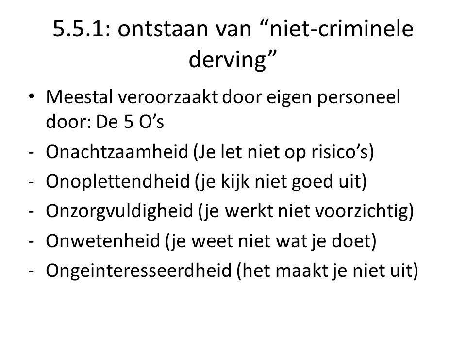 5.5.1: ontstaan van niet-criminele derving