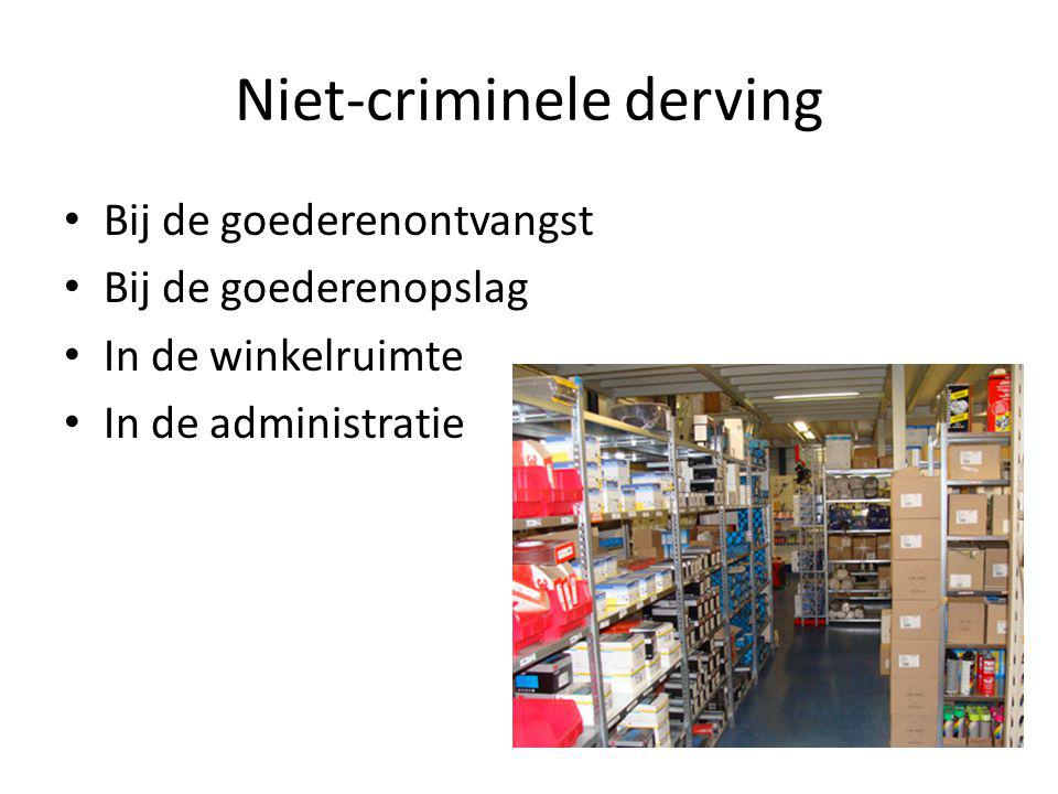 Niet-criminele derving