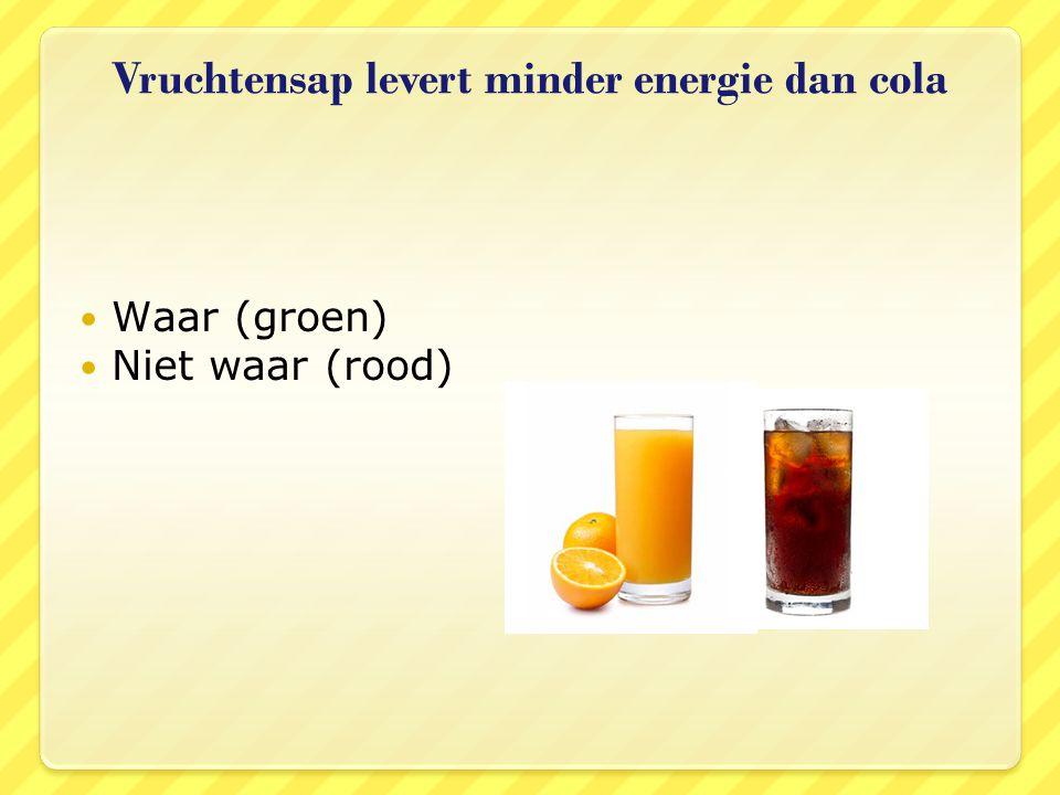 Vruchtensap levert minder energie dan cola
