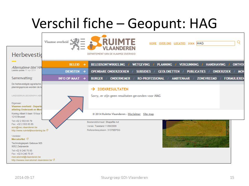 Verschil fiche – Geopunt: HAG