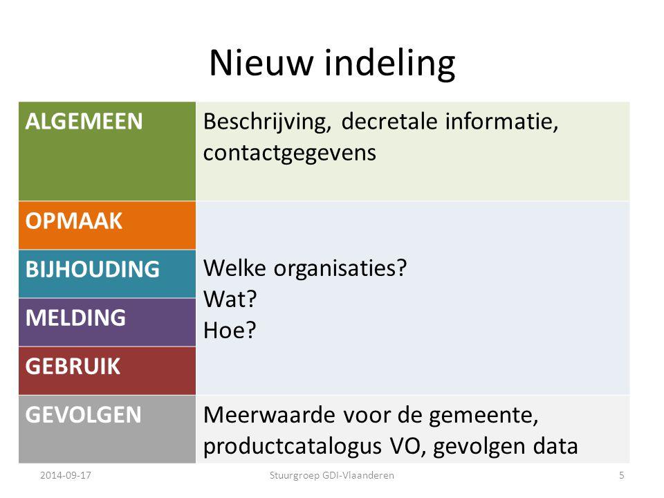 Stuurgroep GDI-Vlaanderen