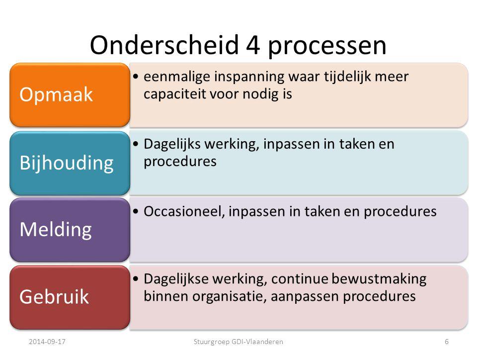 Onderscheid 4 processen