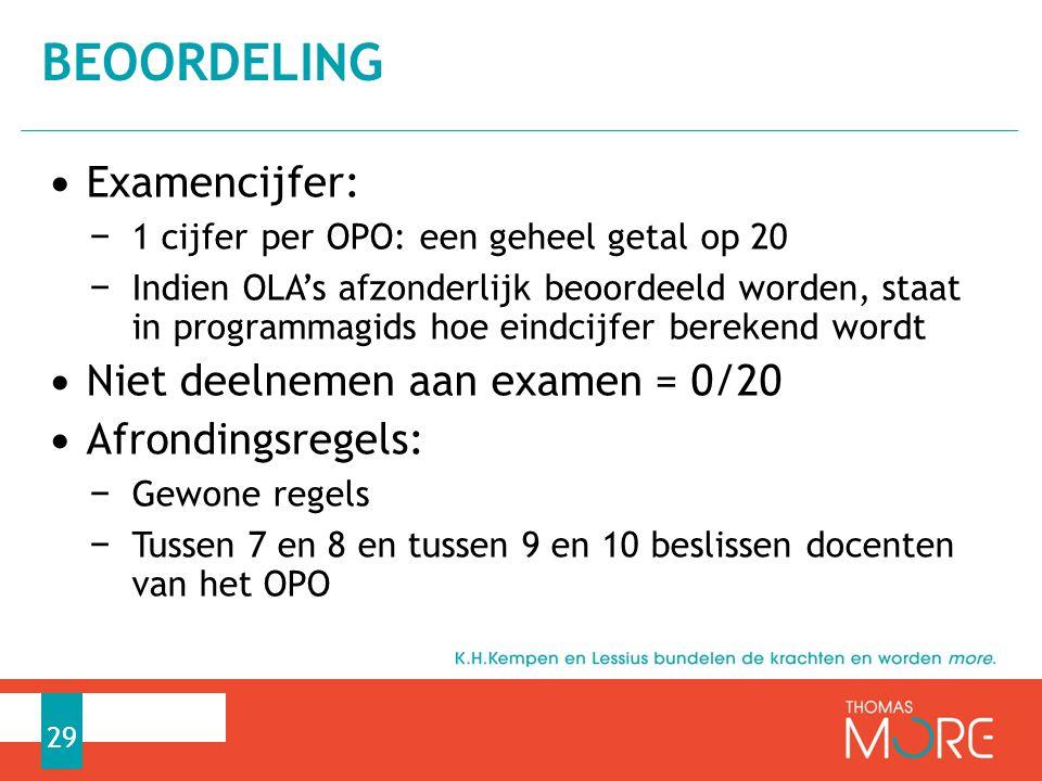 Beoordeling Examencijfer: Niet deelnemen aan examen = 0/20