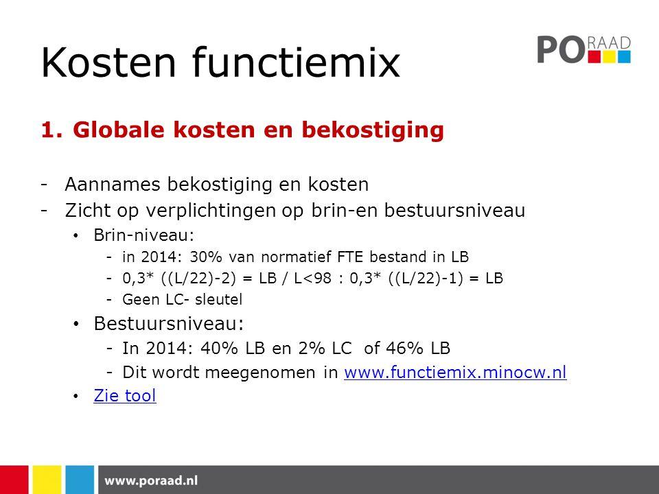 Kosten functiemix Globale kosten en bekostiging