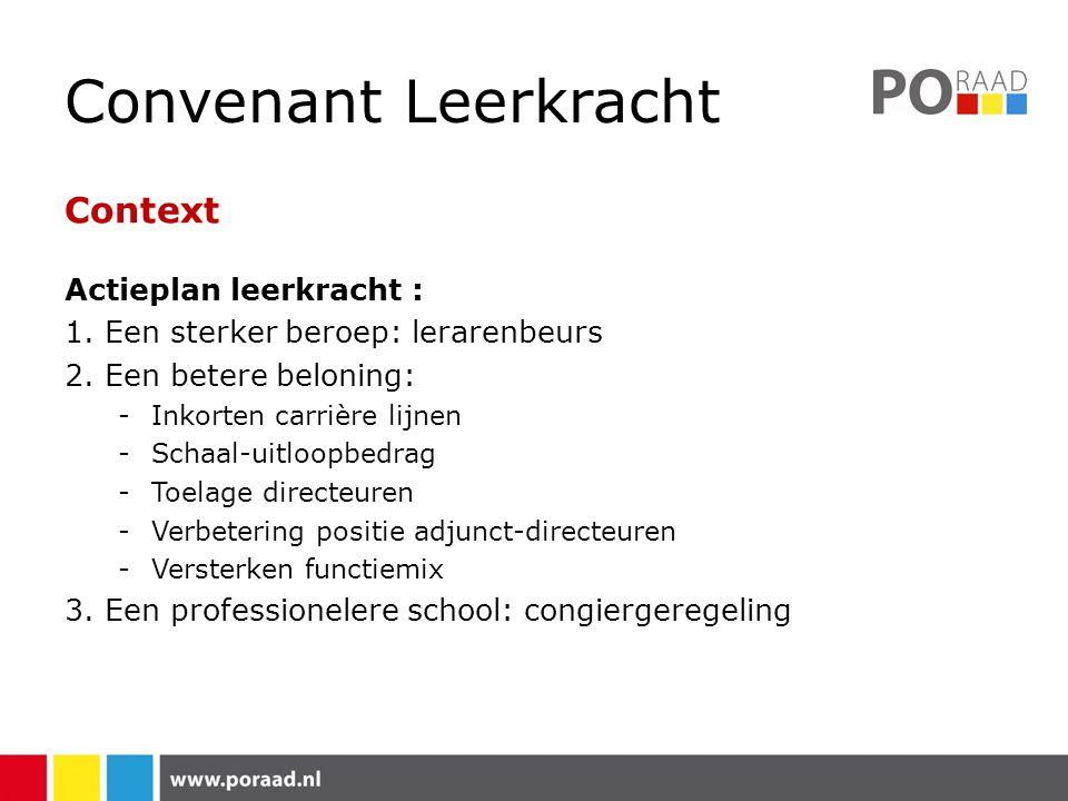 Convenant Leerkracht Context Actieplan leerkracht :