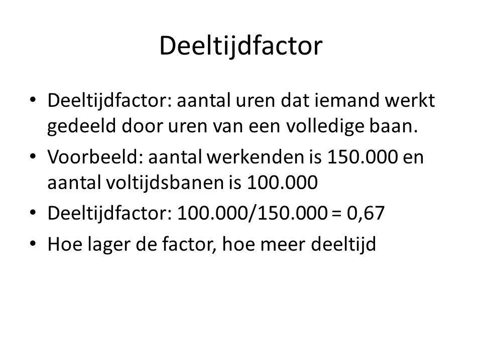 Deeltijdfactor Deeltijdfactor: aantal uren dat iemand werkt gedeeld door uren van een volledige baan.