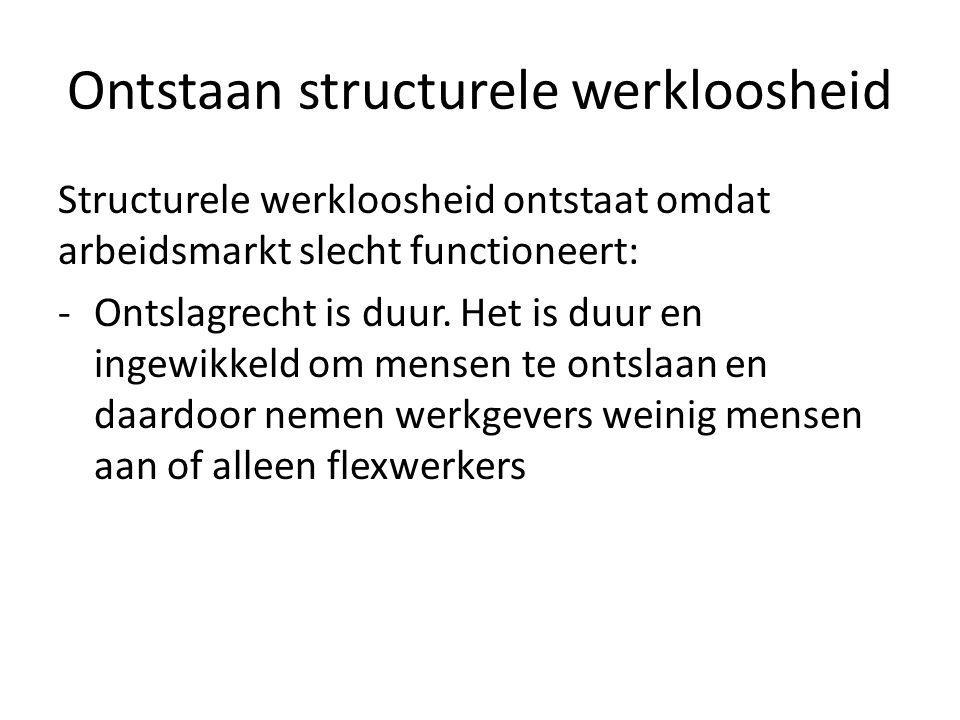Ontstaan structurele werkloosheid