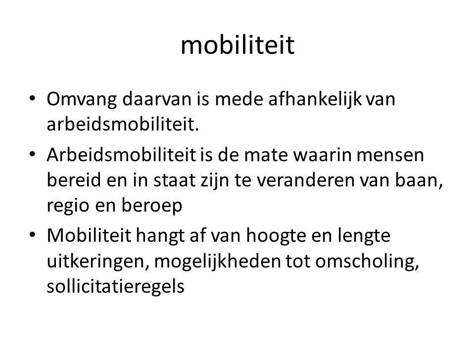 mobiliteit Omvang daarvan is mede afhankelijk van arbeidsmobiliteit.