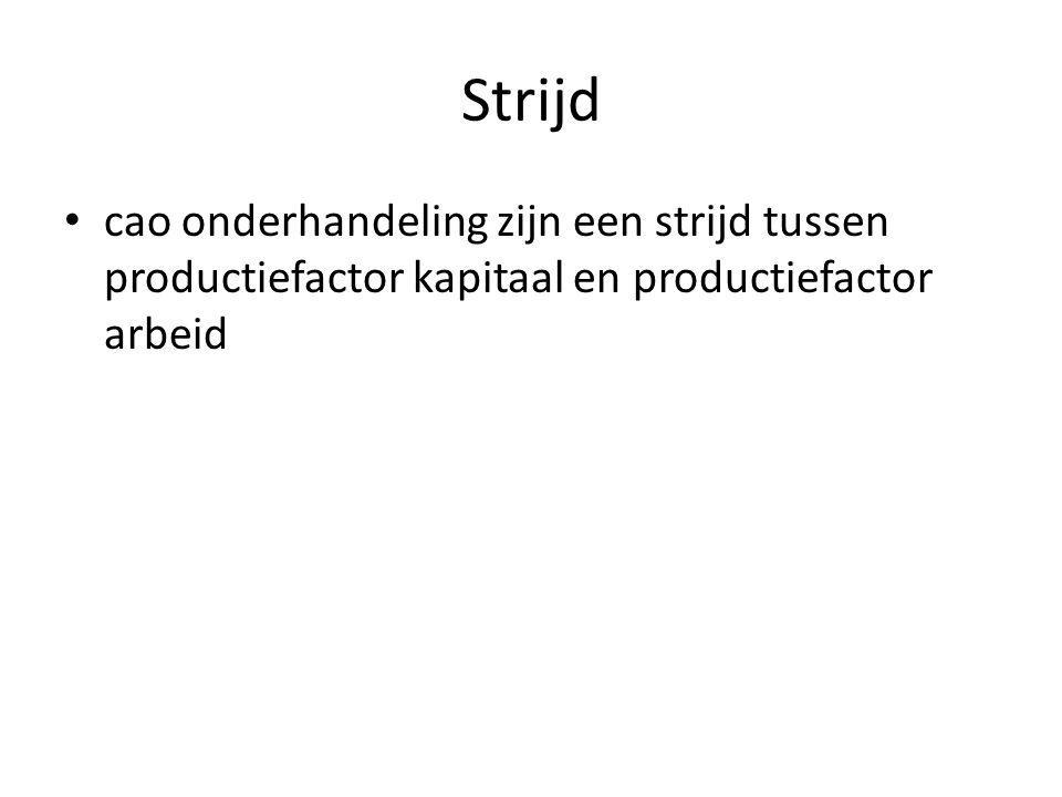 Strijd cao onderhandeling zijn een strijd tussen productiefactor kapitaal en productiefactor arbeid