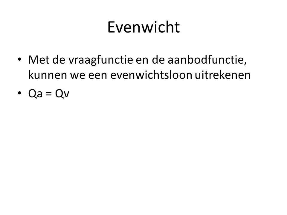 Evenwicht Met de vraagfunctie en de aanbodfunctie, kunnen we een evenwichtsloon uitrekenen Qa = Qv