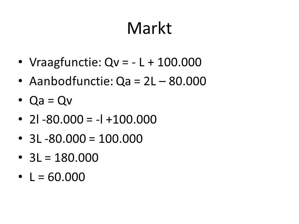 Markt Vraagfunctie: Qv = - L + 100.000 Aanbodfunctie: Qa = 2L – 80.000
