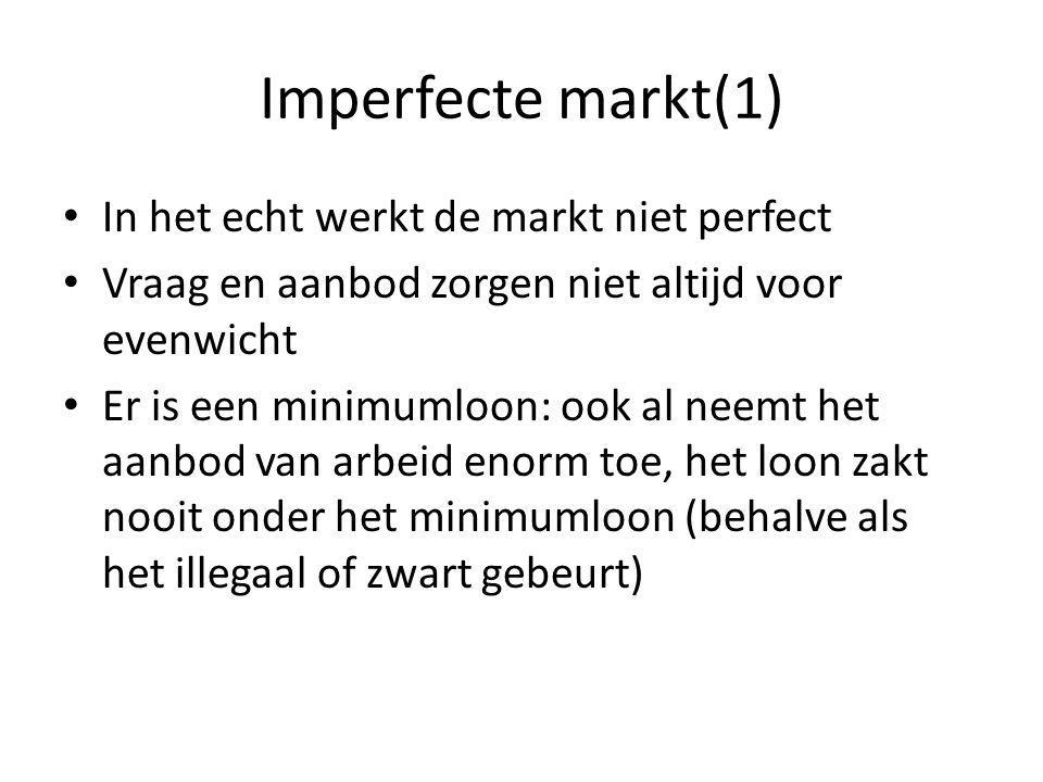Imperfecte markt(1) In het echt werkt de markt niet perfect