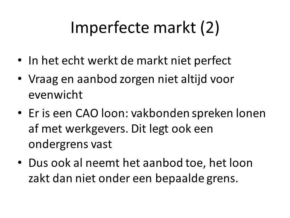 Imperfecte markt (2) In het echt werkt de markt niet perfect
