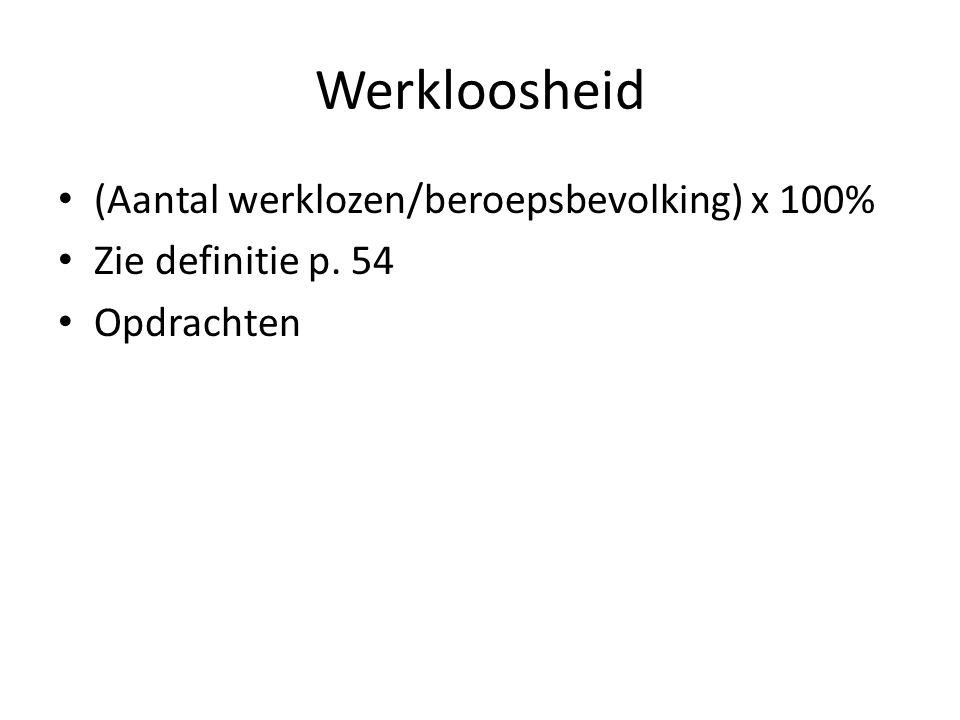 Werkloosheid (Aantal werklozen/beroepsbevolking) x 100%