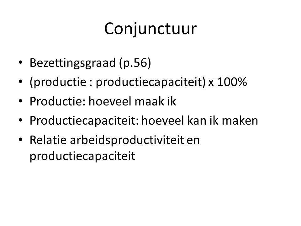 Conjunctuur Bezettingsgraad (p.56)