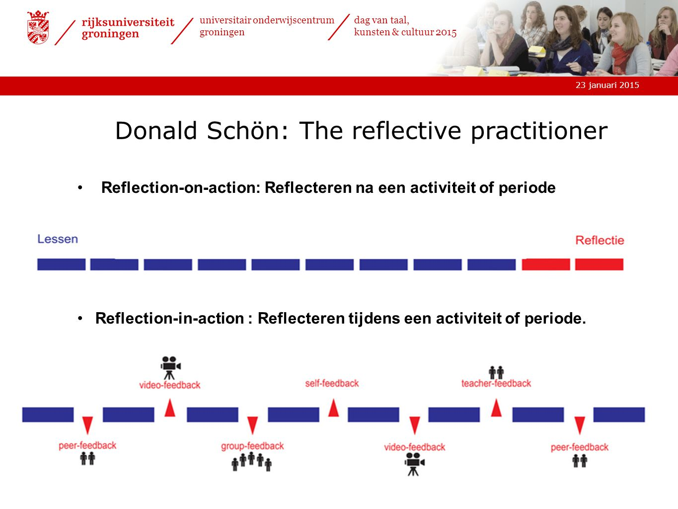 Donald Schön: The reflective practitioner