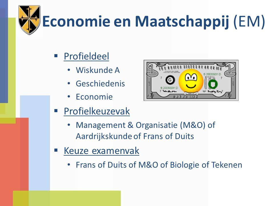 Economie en Maatschappij (EM)