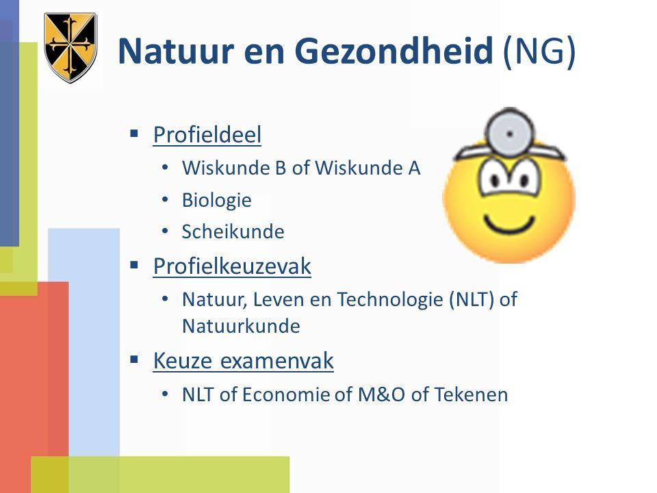 Natuur en Gezondheid (NG)