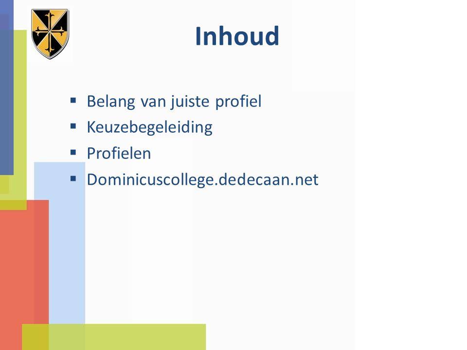 Inhoud Belang van juiste profiel Keuzebegeleiding Profielen