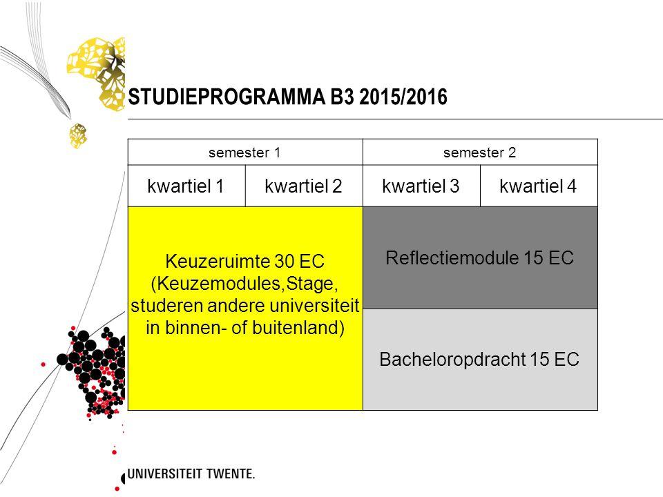 STUDIEPROGRAMMA B3 2015/2016 kwartiel 1 kwartiel 2 kwartiel 3