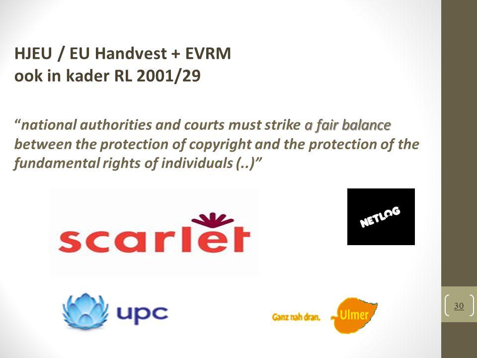 HJEU / EU Handvest + EVRM ook in kader RL 2001/29