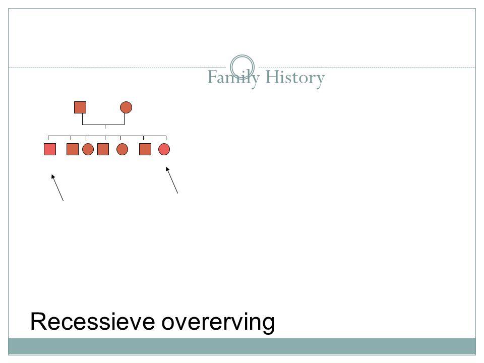 Recessieve overerving