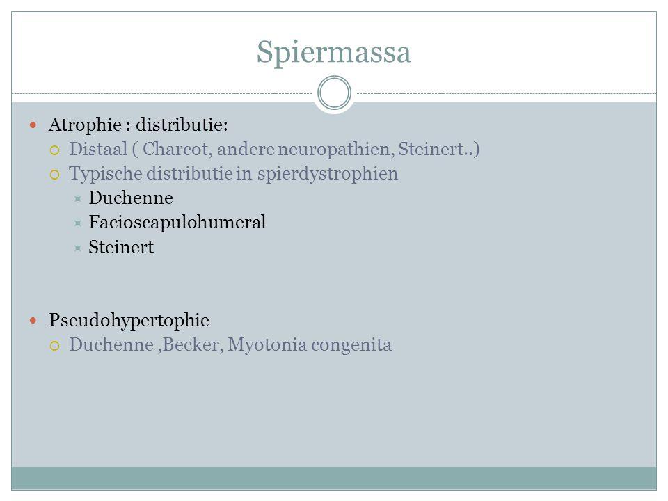 Spiermassa Atrophie : distributie: