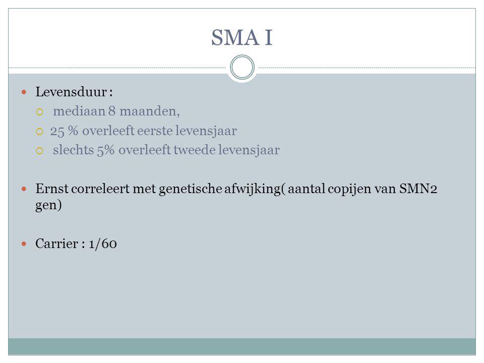SMA I Levensduur : mediaan 8 maanden, 25 % overleeft eerste levensjaar