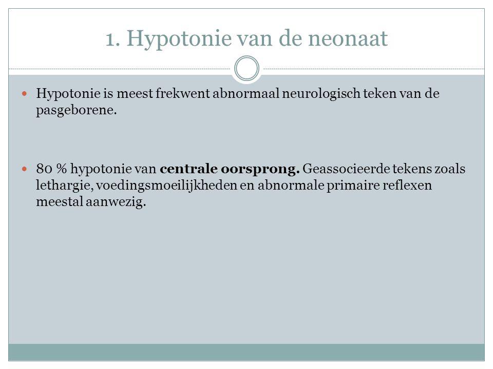 1. Hypotonie van de neonaat