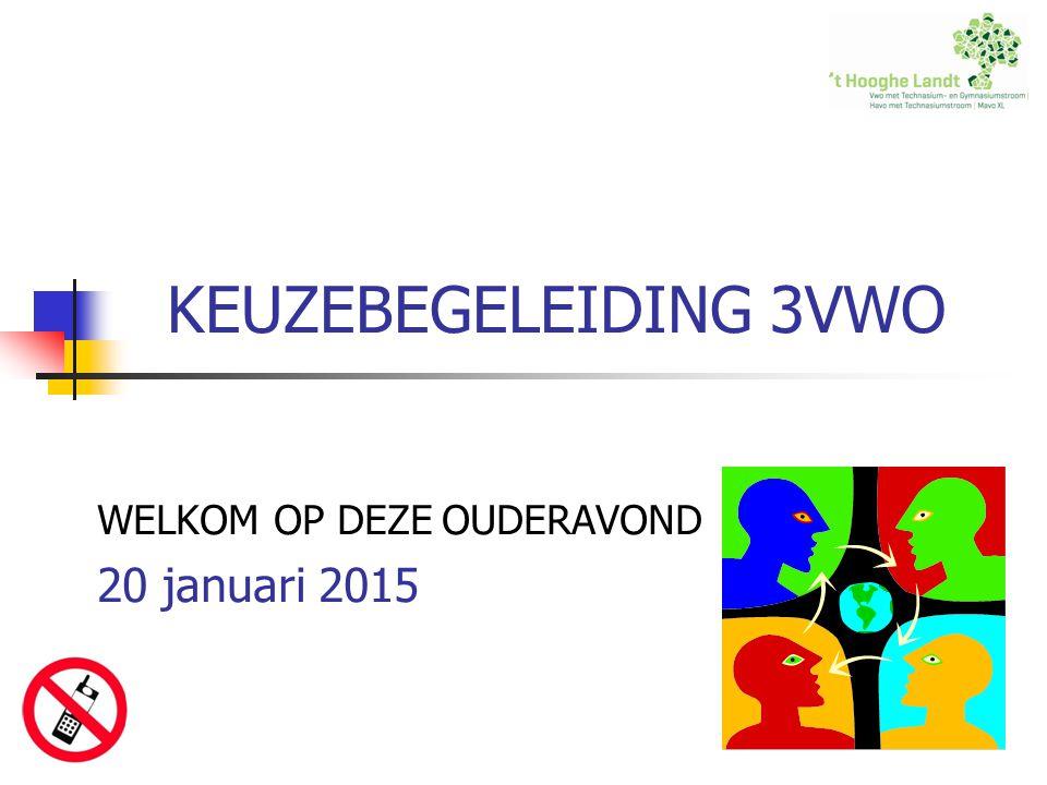 WELKOM OP DEZE OUDERAVOND 20 januari 2015