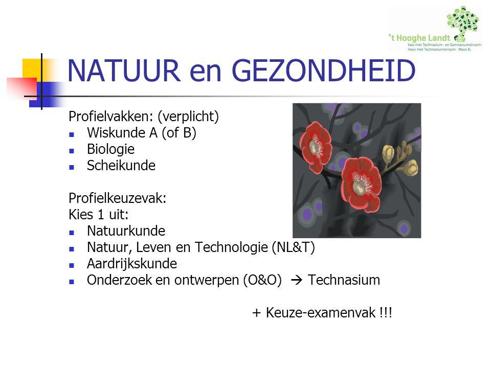 NATUUR en GEZONDHEID Profielvakken: (verplicht) Wiskunde A (of B)