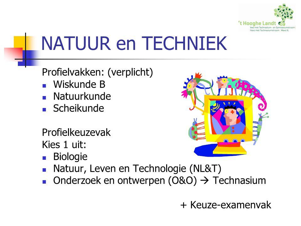 NATUUR en TECHNIEK Profielvakken: (verplicht) Wiskunde B Natuurkunde