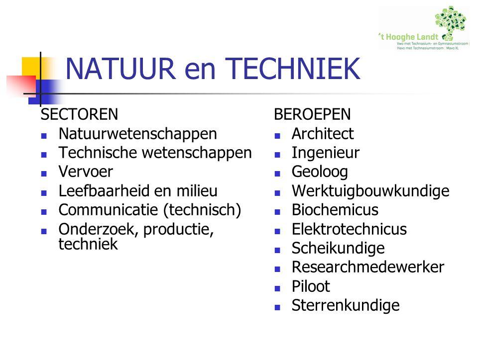 NATUUR en TECHNIEK SECTOREN Natuurwetenschappen